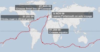 mike-perham-circumnavigation-route