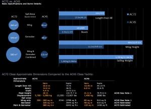 ac45-ac72-comparison-chart